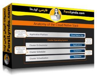 لیندا _ آموزش شروع کار با Cloud Native Go (با زیرنویس)