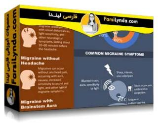 لیندا _ آموزش پاورپوینت: ساخت یک Infographic (با زیرنویس)