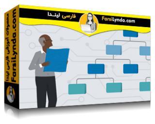 لیندا _ آموزش طراحی نرم افزار: مدل سازی با UML (با زیرنویس فارسی AI)